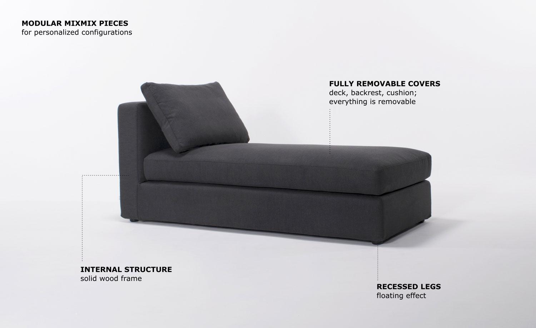 Picture of: Mixmix Chaise Longue Sofas Online Element De Base